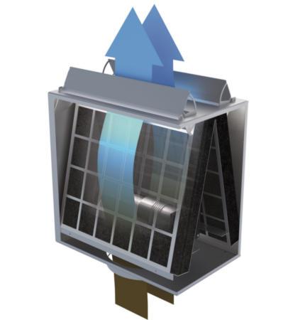 Filtro per ricircolo d'aria permalyt<sup>®</sup>